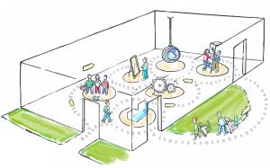 Zeichnung mit einer Konzeptskizze für das Haus des Lernens als Lernlandschaft